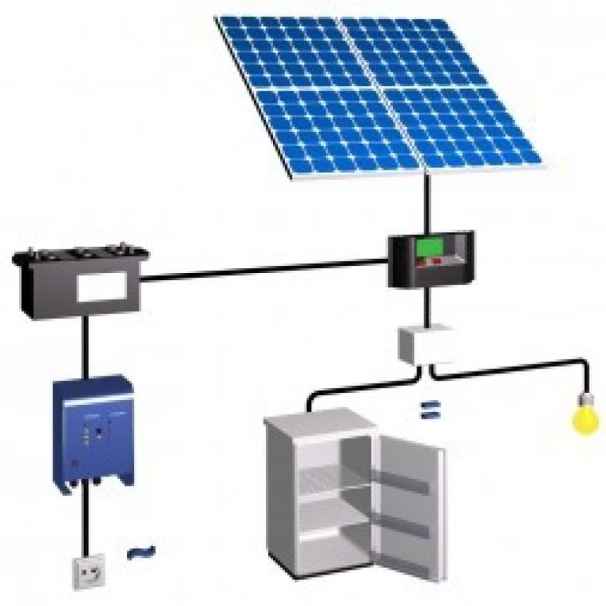 sistem fotovoltaic independent 1440w. Black Bedroom Furniture Sets. Home Design Ideas