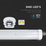 Lampa led 48w ip65 liniara